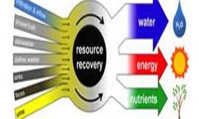 http://www.gbww.org/wp-content/uploads/2016/03/ResourceRecovery-400x240.jpg